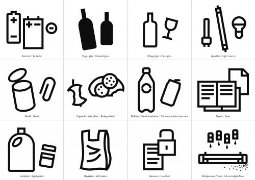 In jeder Bestellung sind ein 12-teilig Aufklebersatz für die zu trennenden Abfallarten enthalten.