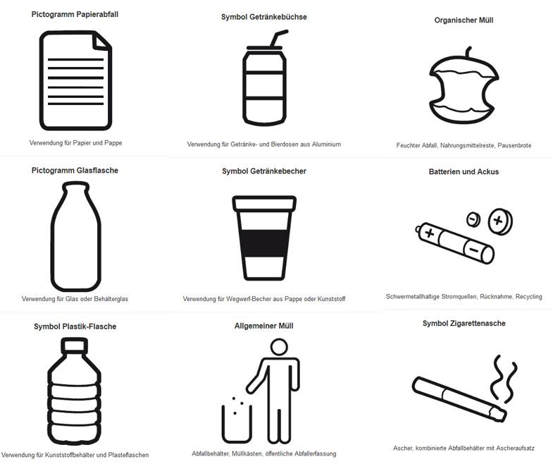 Basilea Mülltrennsystem-Basilea eignet sich für die Erfassung und Entsorgung vieler Müllarten in Müllsacken. Der Standard-Müllsack lässt sich auf einen Karton-Frame aufziehen