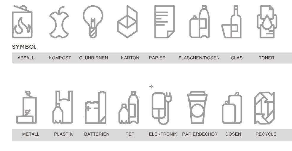 Abfallbehälter Symbole für ARKIV, ARKAD und ARKITYP-Symbole für ARKIV, ARKAD und ARKITYP
